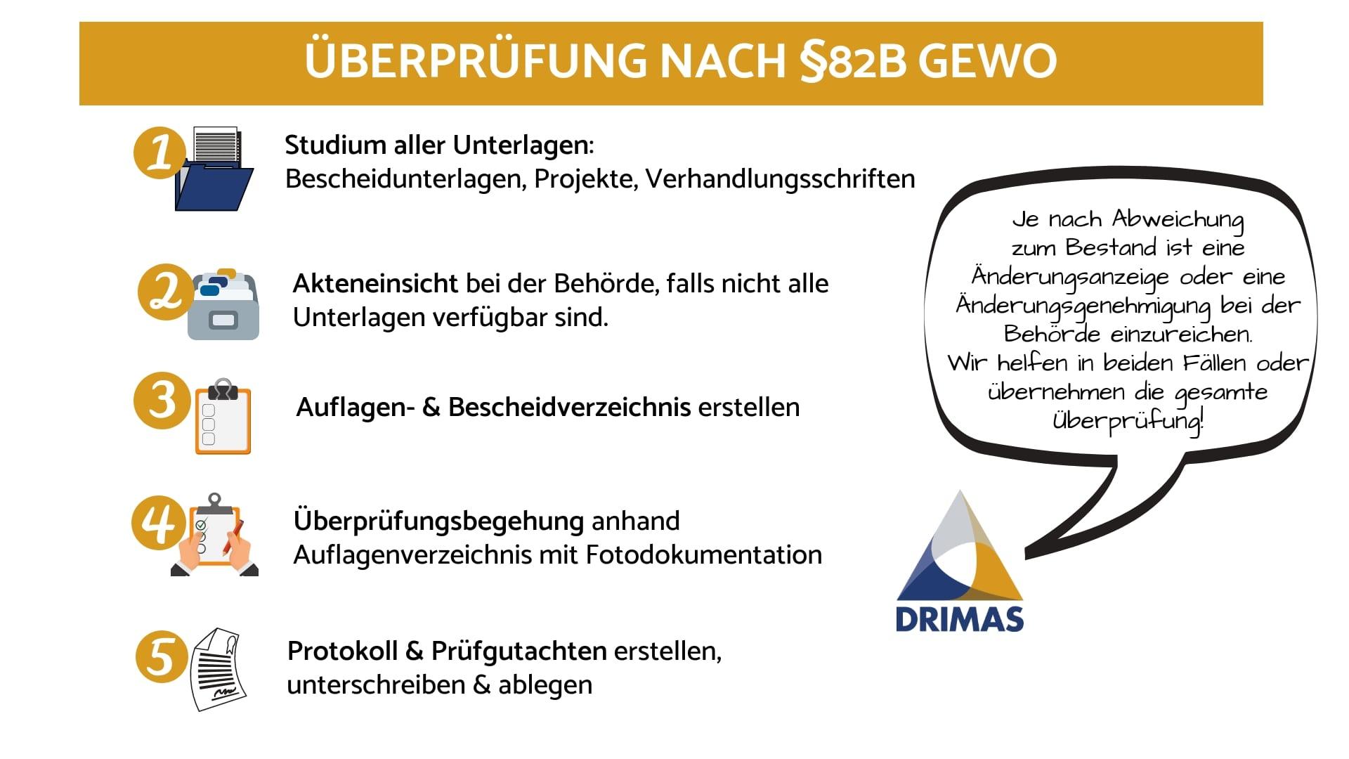 DRIMAS | Betriebsanlage | ueberpruefen | Überprüfung § 82b GewO | Beratung